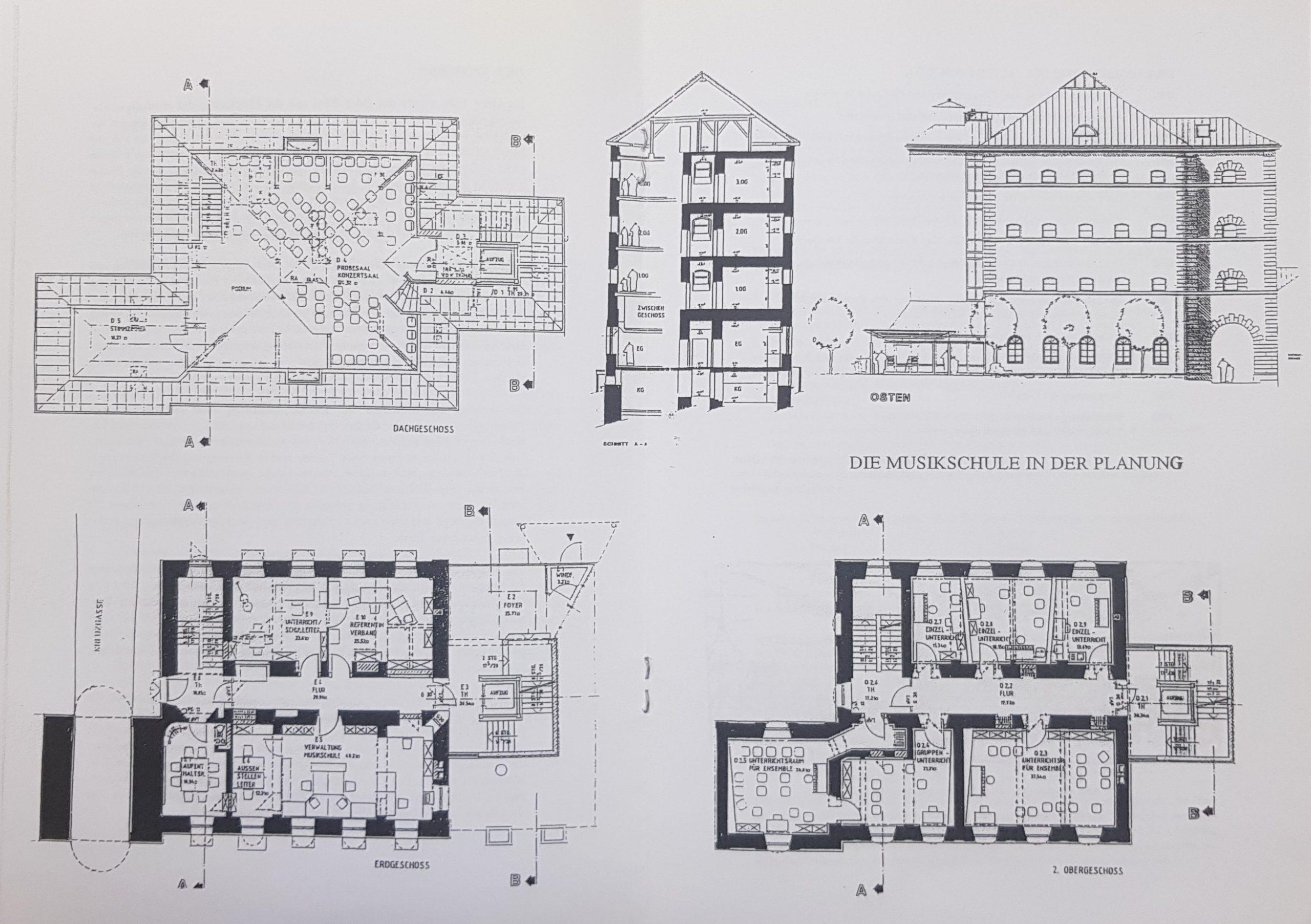 Historie des Gebäudes der Musikschule